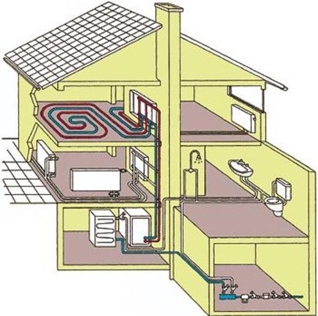 Проектирование отопительной системы дома
