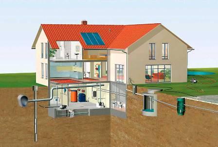 Проектирование отопления в загородном доме