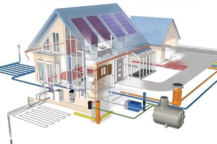 Проект автономного отопления для дома